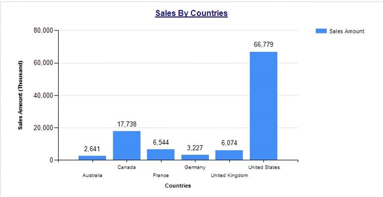 chart-report-1