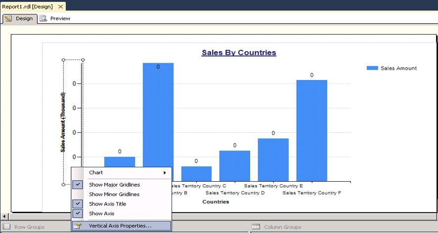 vertical-axis-properties-chart-2